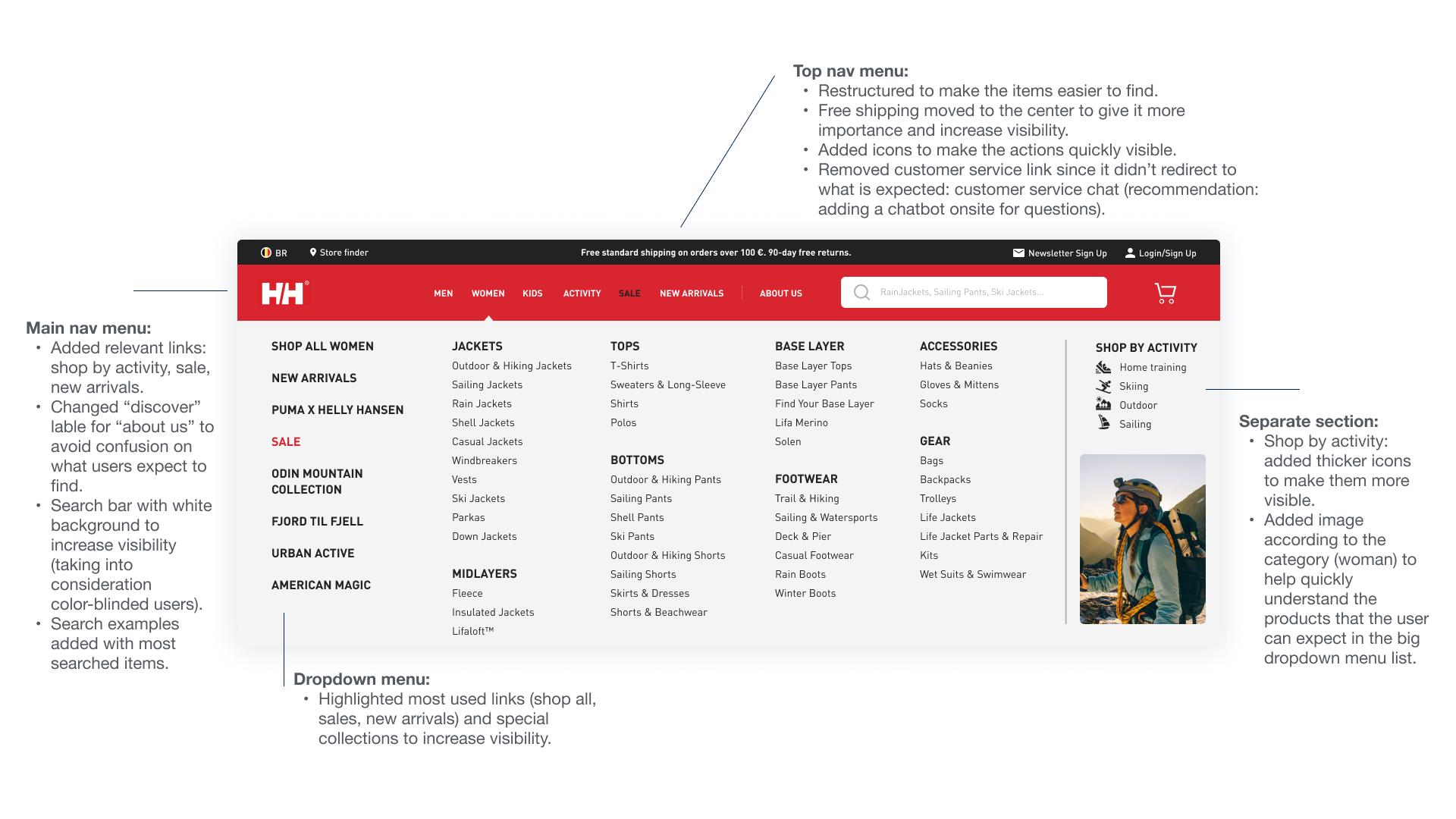 Mega menu redesign